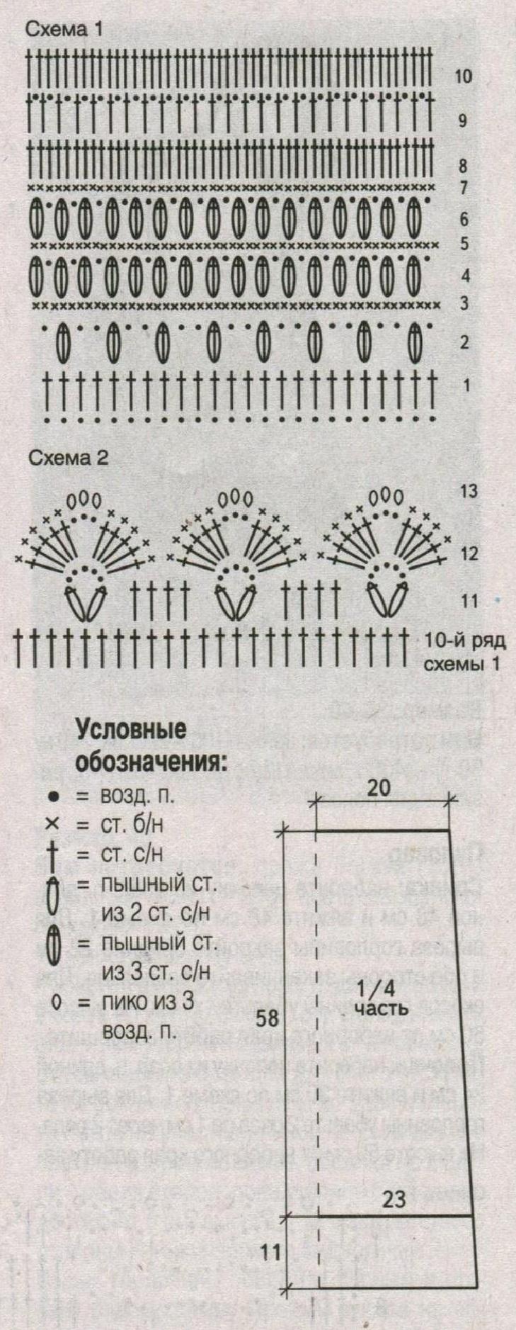 Платье с принтом вязаное спицами и крючком схема