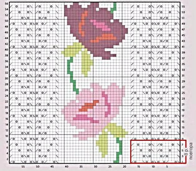 """Схема """"цветка"""" и ажурной полосы"""