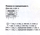 Схема резинки