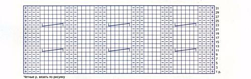 Схема к кардигану