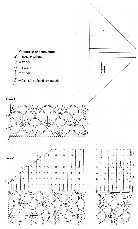 Меланжевая шаль с бахромой крючком схема