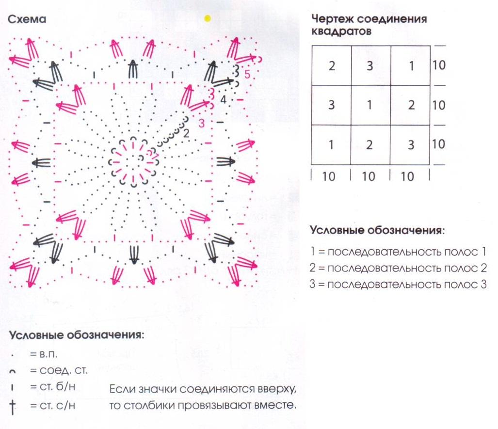 Шарфик из мотивов вязаный крючком схема