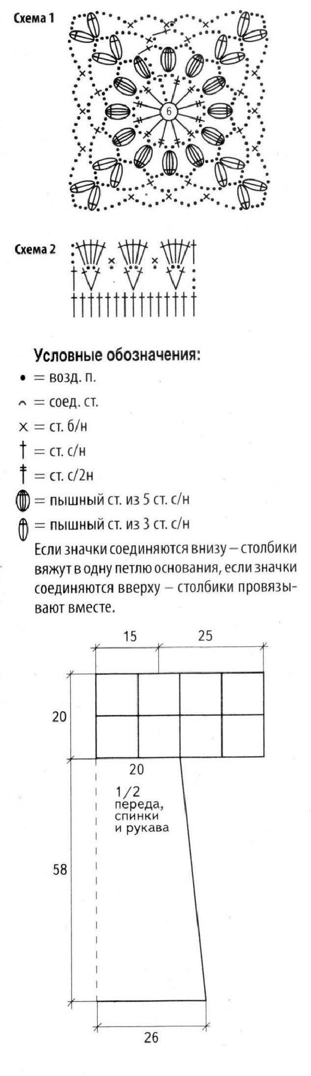 Вишнёвое платье вязаное крючком схема