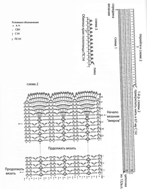 Схема вязания фартука