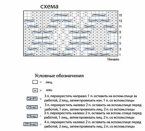 shema-goluboy-pled-vyazanyiy-spitsami-uyut