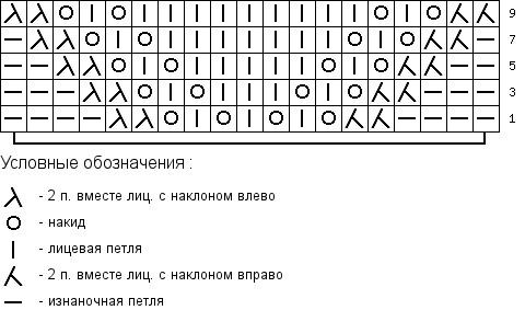 azhurnyiy-uzor-spitsami-vetochki-shema