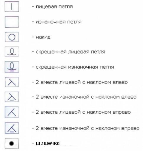 uzor-spitsami-s-shishechkami-uslovnyie-oboznacheniya